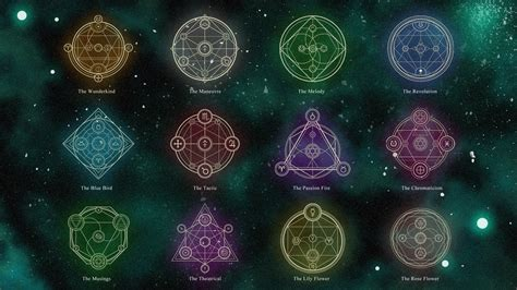By using the new active alchemy online codes, you can get some various kinds of free items such as reroll, kn and. Free download Alchemy 2 by Ennoea 3840x2160 for your Desktop, Mobile & Tablet | Explore 74 ...