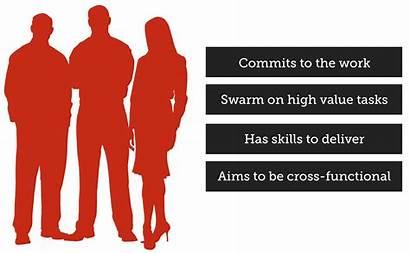 Scrum Team Manifesto Roles Attributes Practice