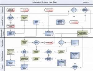 68 Inspiring Gallery Of Flowchart Examples In Asp Net
