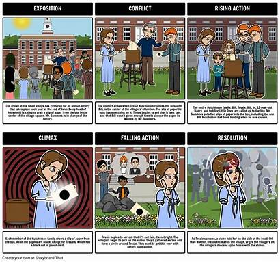 Lottery Plot Diagram Shirley Jackson Storyboard Storyboardthat