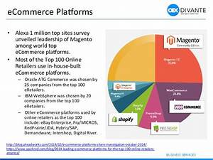 e-Commerce Trends from 2014 to 2015