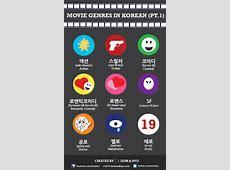 Movie Genres in Korean Learn Basic Korean Vocabulary