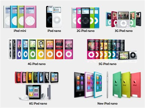 ipod nano generationen monday ipod nano banal leakage