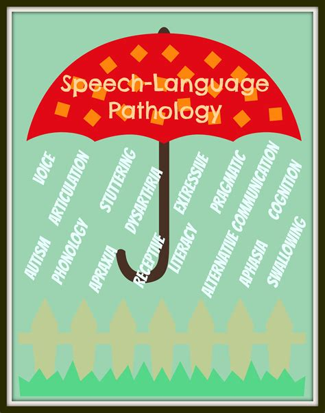 Speech Language Pathology Quotes Quotesgram. Blue Cross Animal Hospital Las Vegas. Outlook Cannot Connect To Your Outgoing Smtp Email Server. Customer Experience Definition. Dish Network Greeley Co British Weight System. Quality Assurance Checklist Trace And Track. Carpet Cleaners Company Lancaster Pa Colleges. New York It Consulting Paper To Make Stickers. Home Insurance Fort Lauderdale
