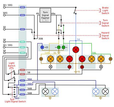 електрическа уредба на автомобила уикипедия