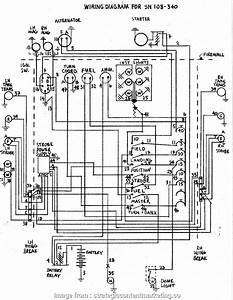 10 Top Bobcat  Starter Wiring Diagram Collections