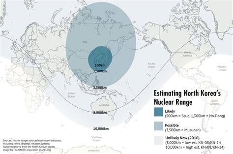 a nuclear korea rand