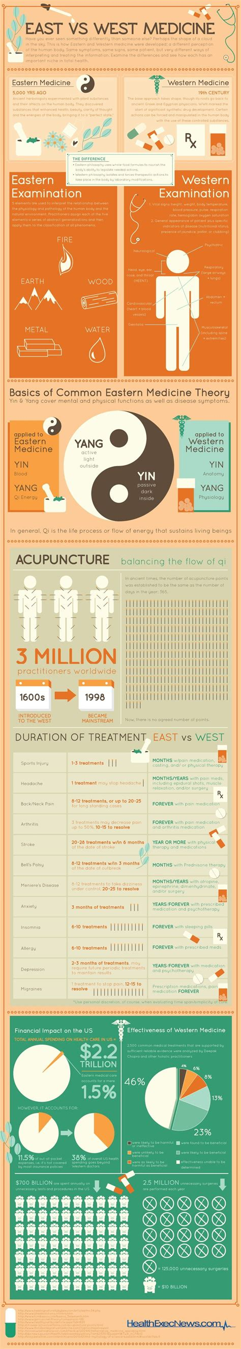 acupuncture proven effective  depression