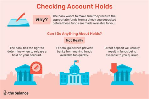 Why Is There a Hold on My Checking Account?