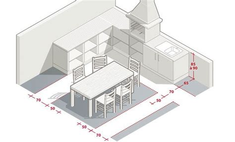 dimension table cuisine aménager sa cuisine d 39 été