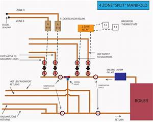 Wood Boiler Closed System Schematic