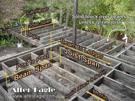 how far can a deck beam span homebuilding deck joist size deck joist span tables by alter eagle decks