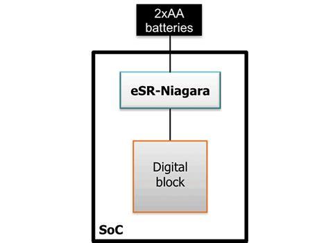 Switching Regulator Inductor Based Dual Mode Pfm
