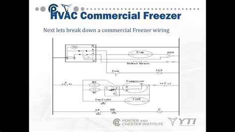 Core Refrigeration Wiring Youtube