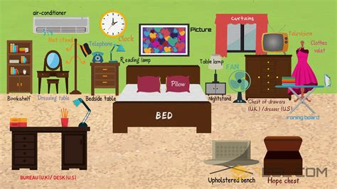 Bedroom Names by Bedroom Furniture Things In The Bedroom With Pictures 7