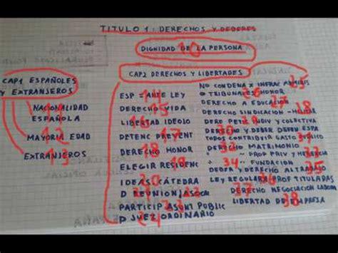esquema resumen constituci 243 n espa 241 ola