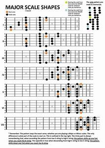 Electric Guitar String Gauge Chart The 25 Best Major Scale Ideas On Pinterest Scale Music