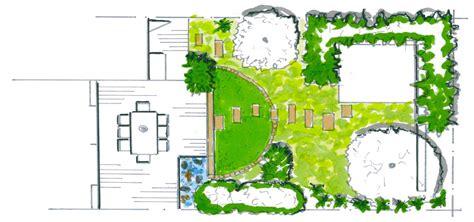 Ausbildung Garten Und Landschaftsbau Solingen by B 252 Scher Gartenbau Landschaftsbau Solingen Haan Hilden