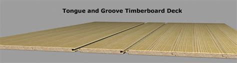 Tongue And Groove Roof Decking Spans by Guidance Flat Roof Deck