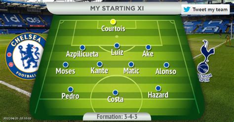 Chelsea team news vs Spurs: Line-up and injuries ahead of ...