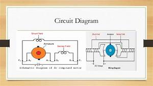 Dc Compound Motor Ppt