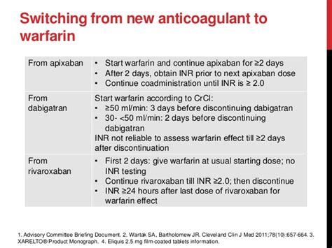 practical application  anticoagulation therapy af