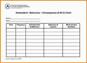 abc behavior chart world of menu and chart With abc chart behaviour template