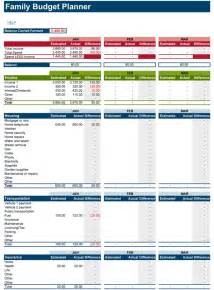 Excel Expenses Template Uk by Family Budget Planner Free Budget Spreadsheet For Excel