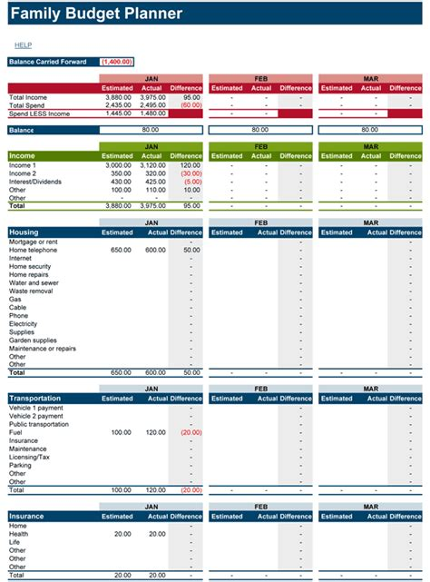 family budget planner  budget spreadsheet  excel