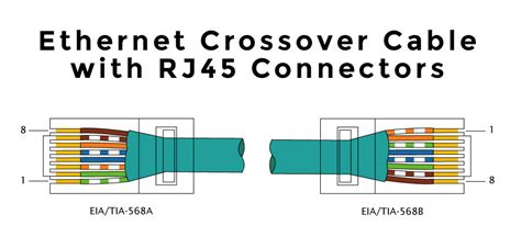 crossover cable pinout diagram wiring diagram article