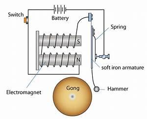Spm Physics Form 5