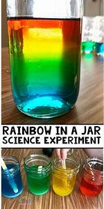 109 Best Kids  Science Experiments Images On Pinterest