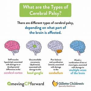 Cerebral Palsy Awareness | Gillette Children's Specialty ...