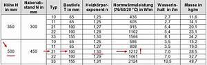Watt Berechnen Formel : hydraulischen abgleich selber machen schritt 4 ~ Themetempest.com Abrechnung