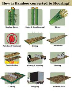 scbm bamboo flooring