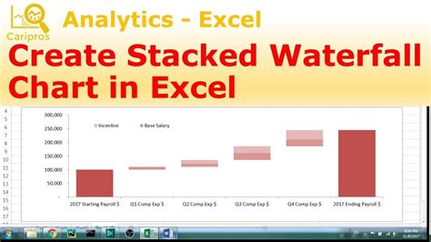 excel chart stacked waterfall chart  annual expenses reporting youtube