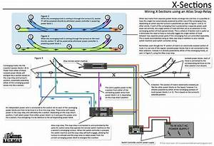How To Wire An X