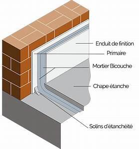 Etancheite Mur Exterieur Sous Sol : cuvelage de cave et sous sols un traitement anti humidit efficace ~ Melissatoandfro.com Idées de Décoration