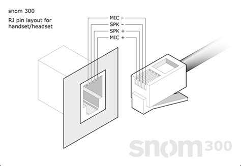 rj11 headset wiring diagram category headset snom user wiki