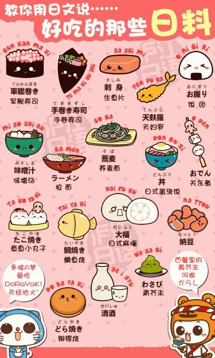 learn japanese food names   adore  angry