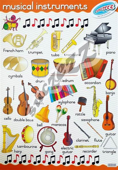 Instruments Musical Poster Posters Suczezz English