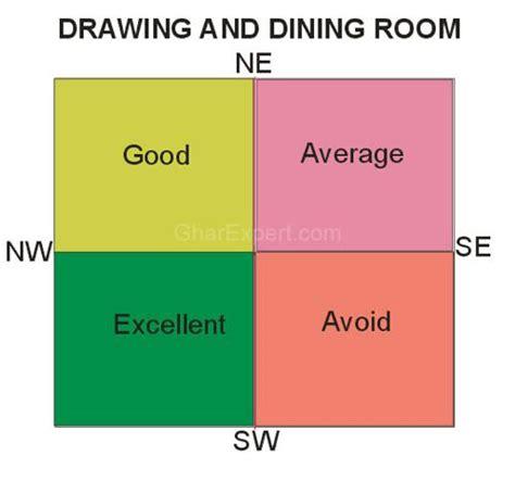 living room color as per vastu shastra appealhome