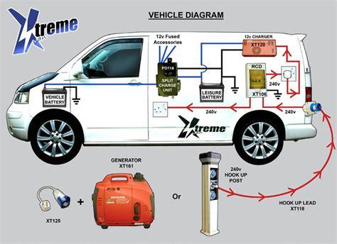 split charging kit leisure battery bundle offer  vw    xtremevan camper conversions