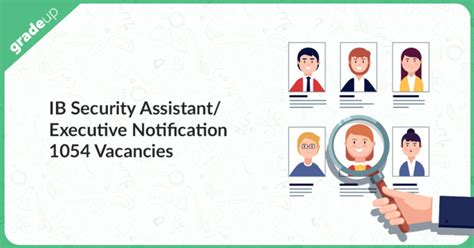 Ib Security Assistant Syllabusexam Pattern 2018, Section
