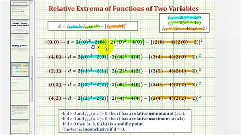 points critical saddle classify function extrema variables ex