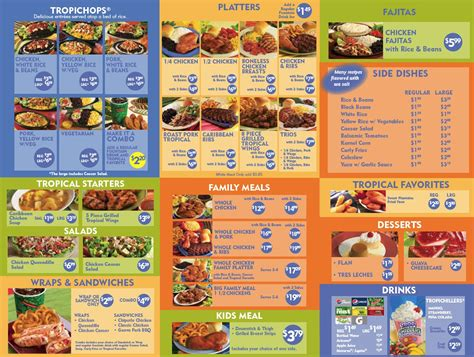 Pin Pollo-tropical-costa-rica-shared-s-photo on Pinterest