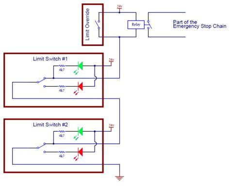Cnc Limit Switches