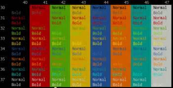 iterm2 color schemes github nareshv kde konsole colorschemes kde4 konsole