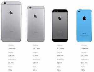Comparatif Iphone 6 Et Se : le guide d 39 achat des iphone 6 igeneration ~ Medecine-chirurgie-esthetiques.com Avis de Voitures