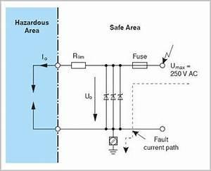 The Basics Of An Intrinsic Safety Barrier